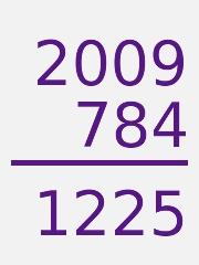 Grafik mit den Zahlen 784, 1225, 2009